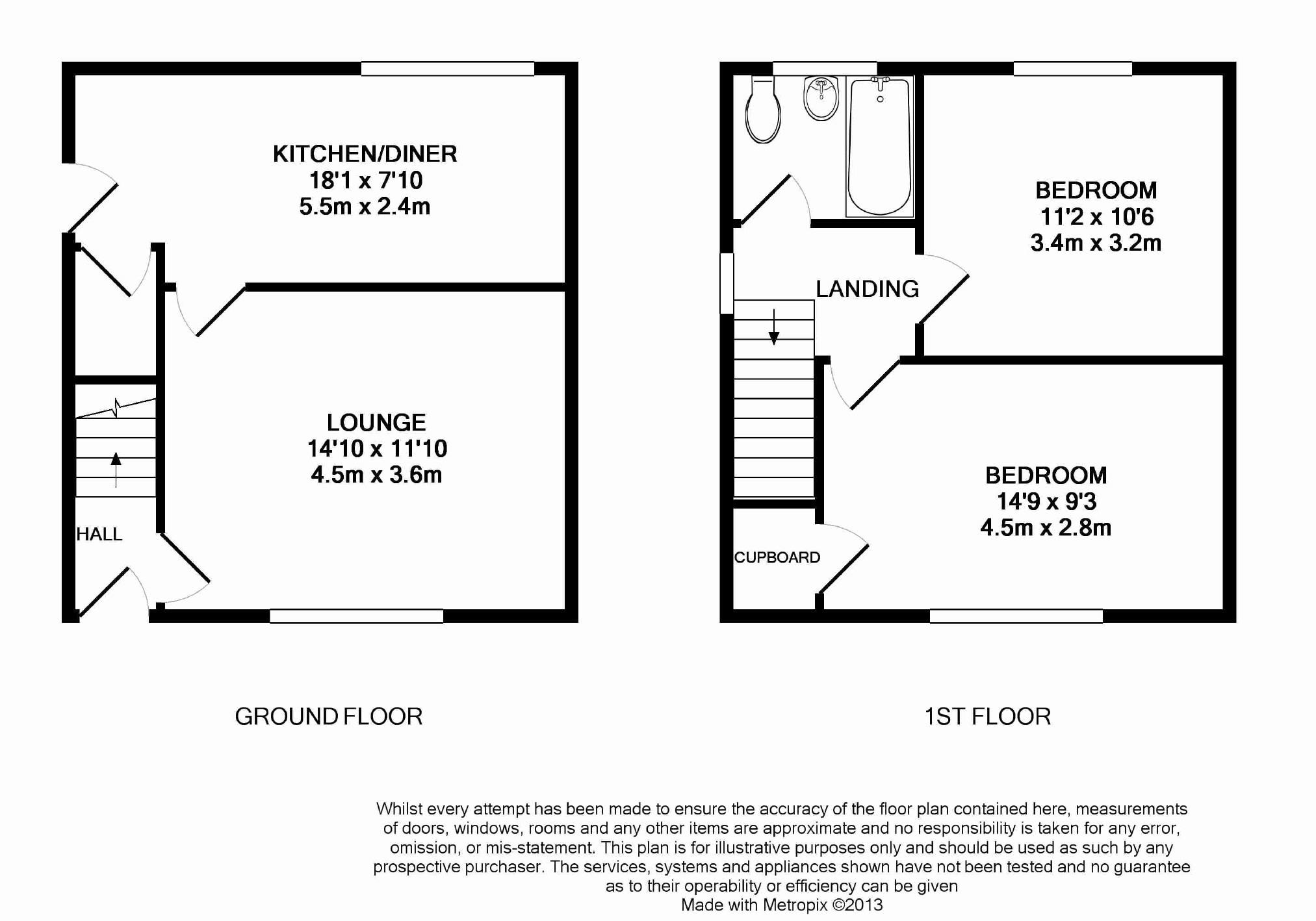 2 Bedroom Property For Sale In Nairn Close Crosland Moor