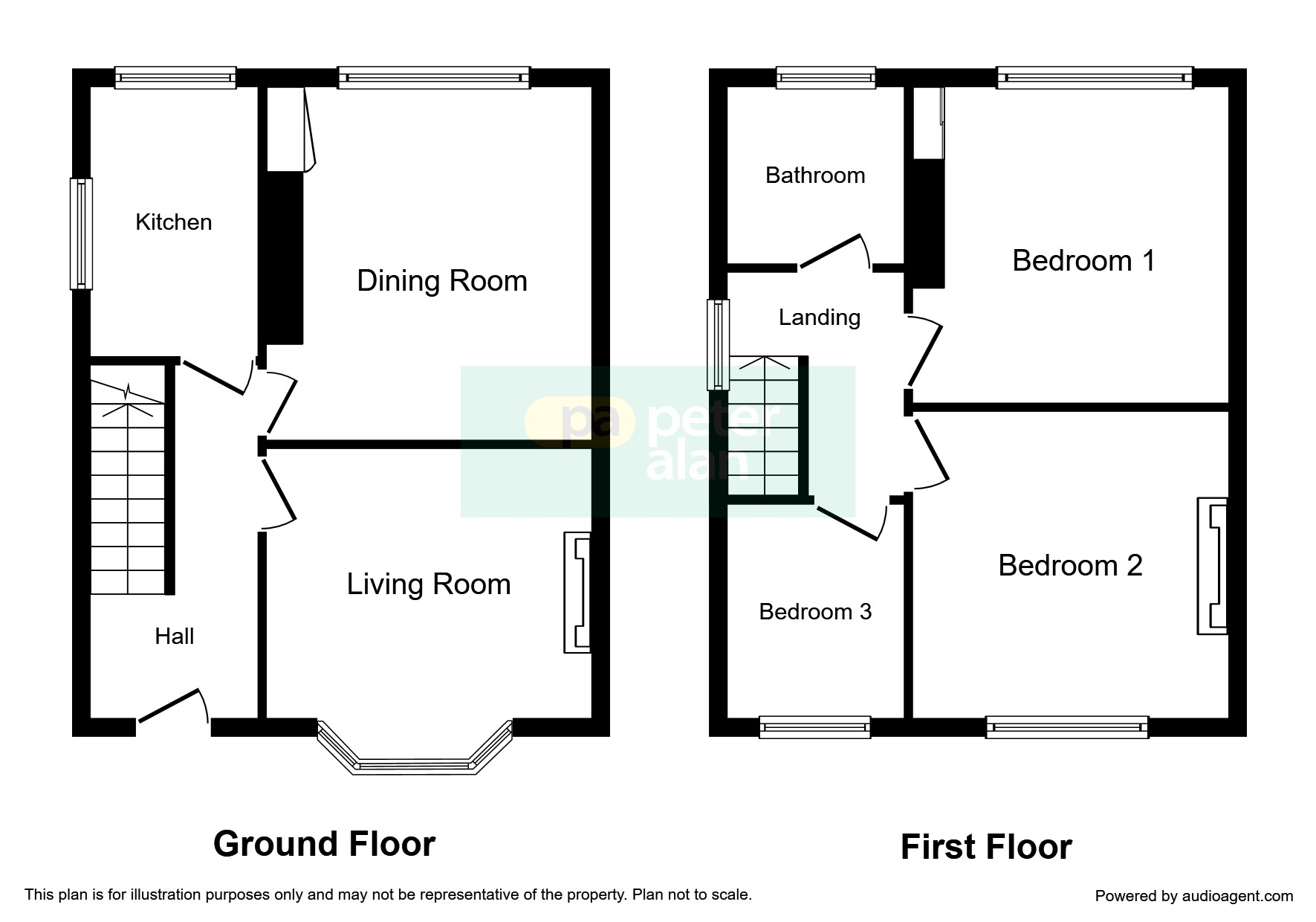 Property For Sale In St Thomas Swansea