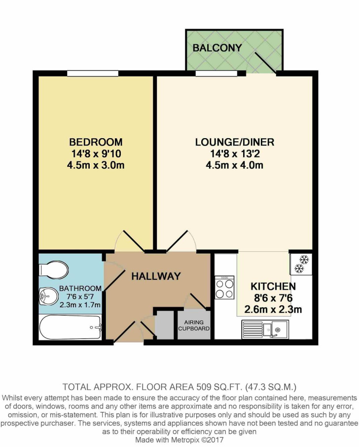 Pembroke Town Center Apartments: 1 Bedroom Flat To Rent In Howlands Court, Three Bridges