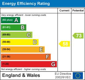 EPC chart